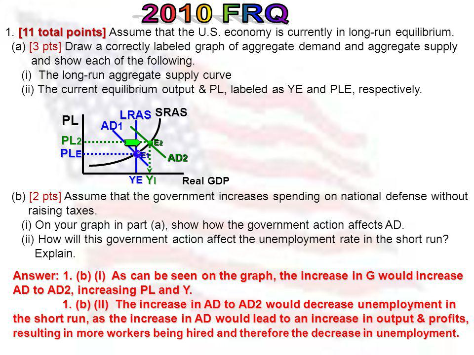 2010 FRQ. 1. [11 total points] Assume that the U.S. economy is currently in long-run equilibrium.